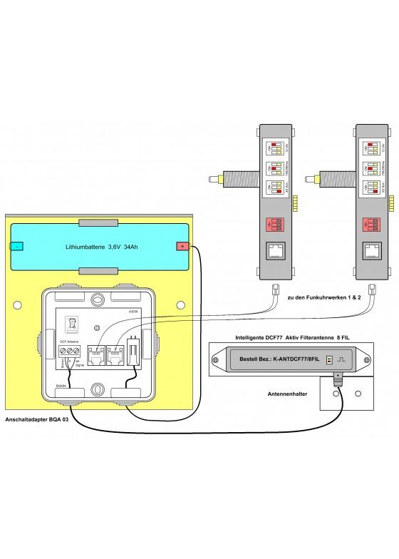 Funksteuerung für 2 BQW-Werke Batteriebetrieb