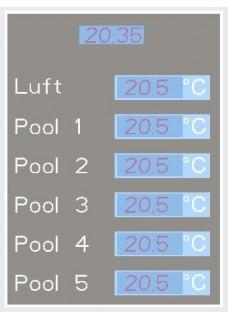 Temperaturanzeige (Mehrfach)